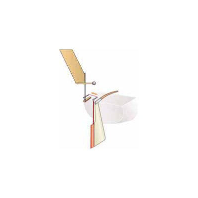 Windvane Self Steering